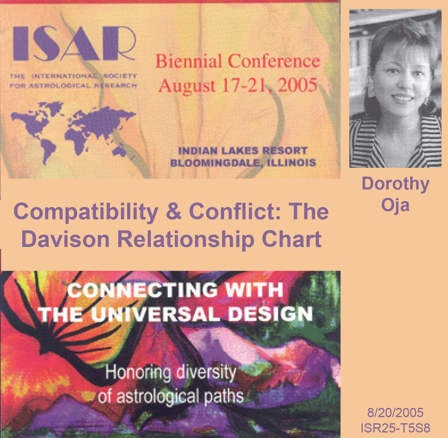 Compatibility Conflict The Davison Relationship Chart Sun Recording Service